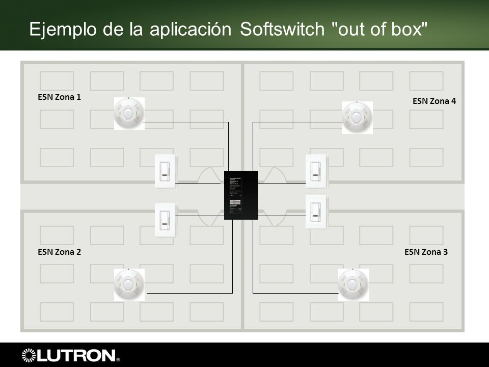 Ejemplo de la aplicación Softswitch out of box