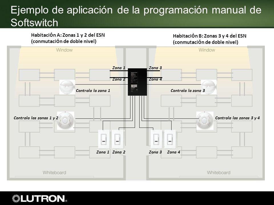 Ejemplo de aplicación de la programación manual de Softswitch