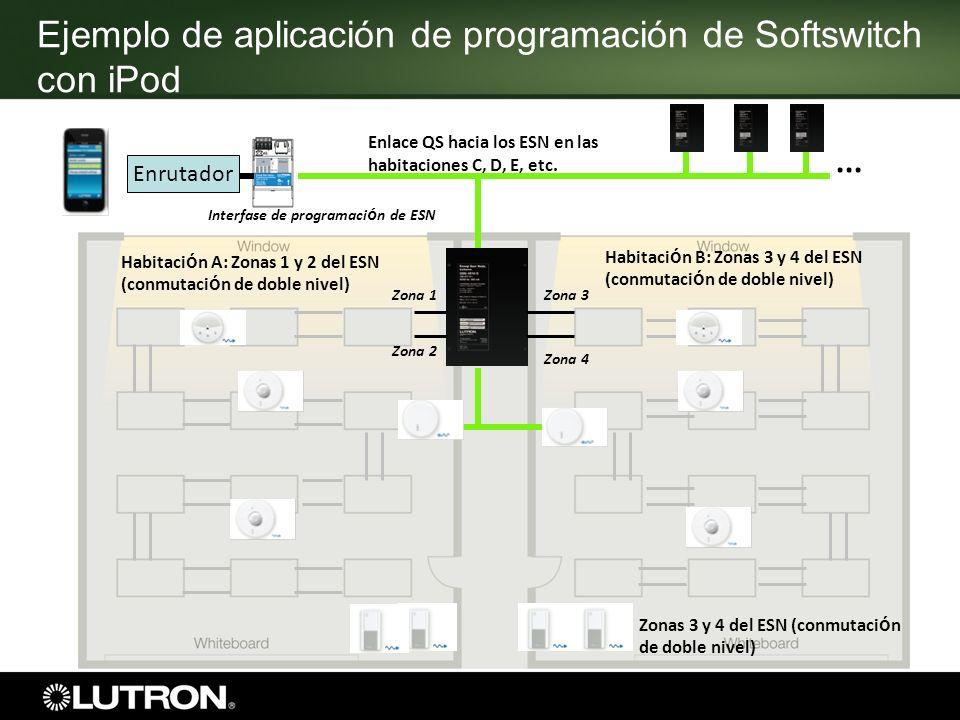 Ejemplo de aplicación de programación de Softswitch con iPod