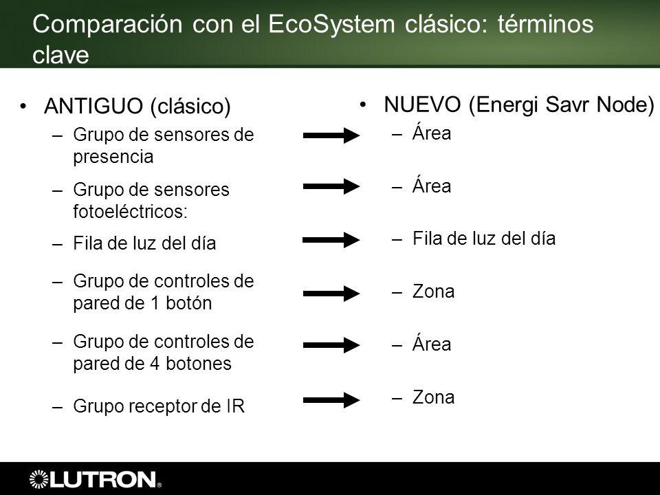Comparación con el EcoSystem clásico: términos clave