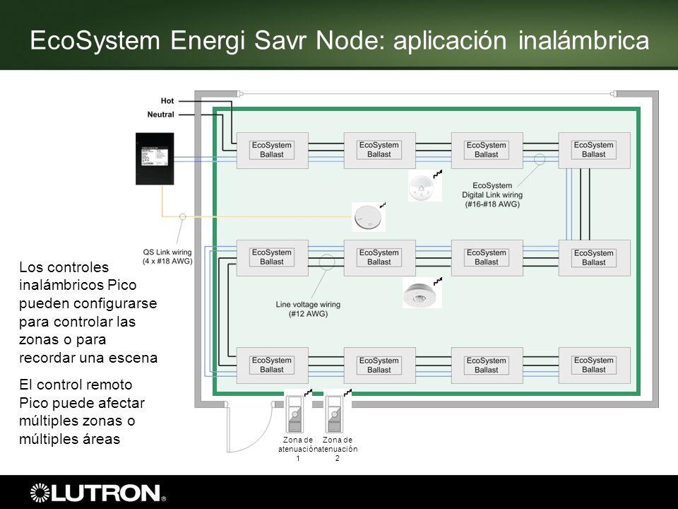 EcoSystem Energi Savr Node: aplicación inalámbrica