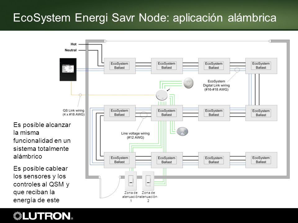 EcoSystem Energi Savr Node: aplicación alámbrica