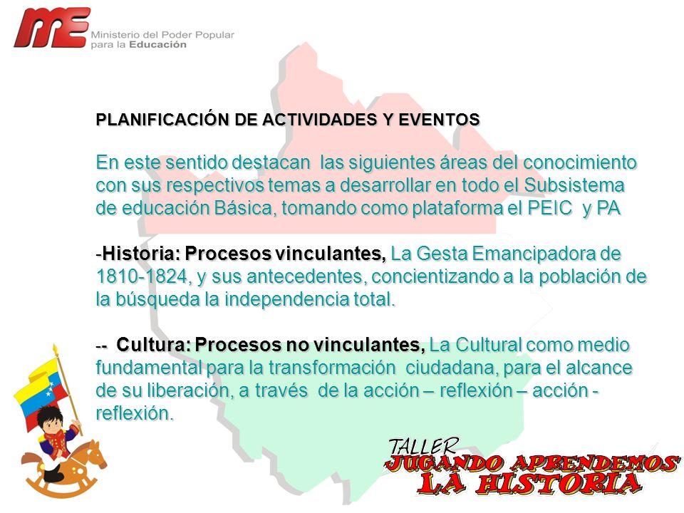 PLANIFICACIÓN DE ACTIVIDADES Y EVENTOS