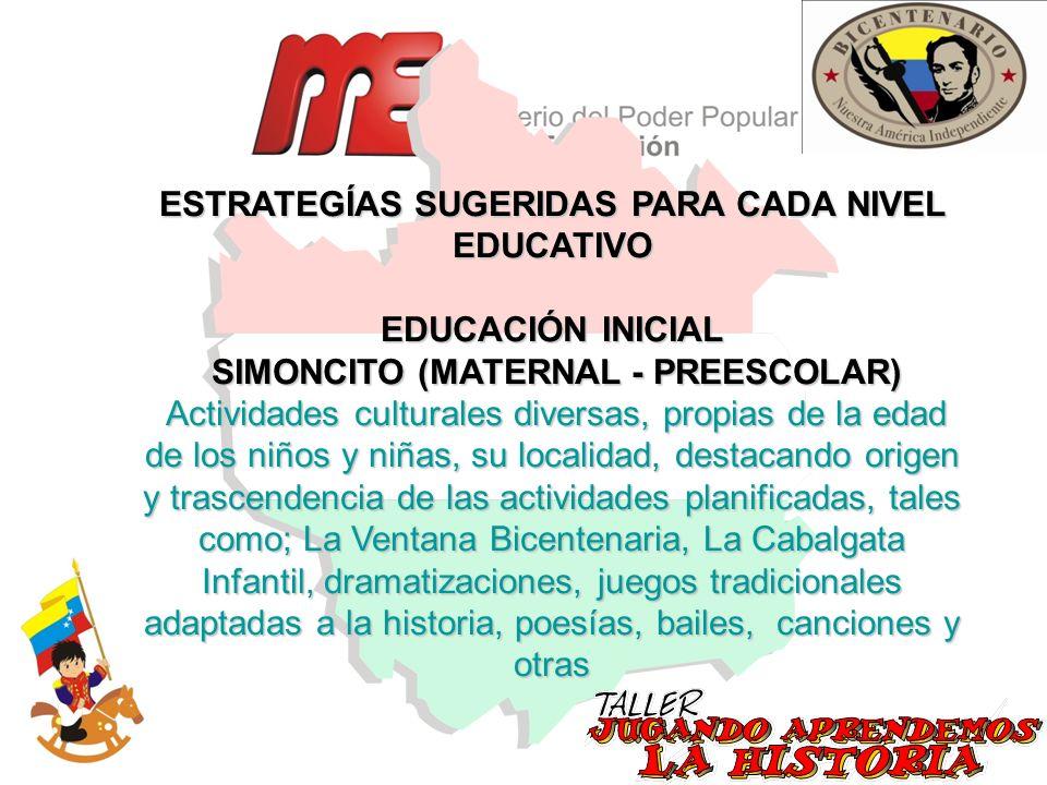 ESTRATEGÍAS SUGERIDAS PARA CADA NIVEL EDUCATIVO