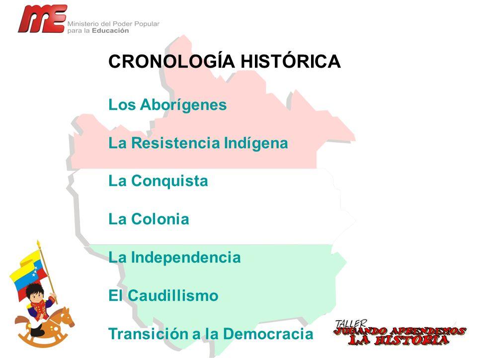 CRONOLOGÍA HISTÓRICA Los Aborígenes La Resistencia Indígena
