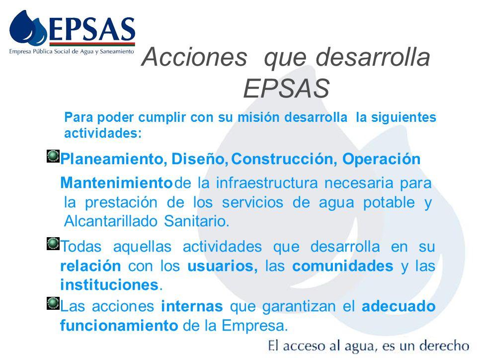 Acciones que desarrolla EPSAS