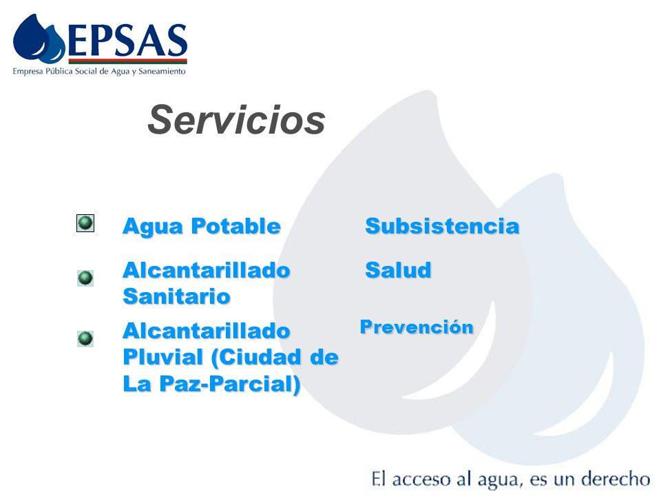 Servicios Agua Potable Subsistencia Alcantarillado Sanitario Salud