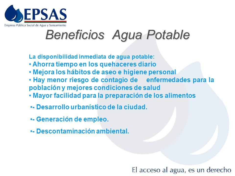Beneficios Agua Potable