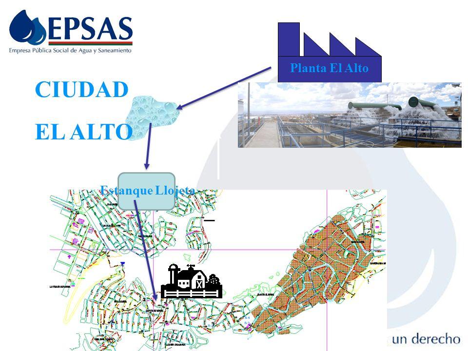 Planta El Alto CIUDAD EL ALTO Estanque Llojeta