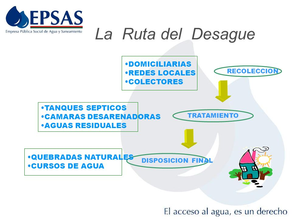 La Ruta del Desague DOMICILIARIAS REDES LOCALES COLECTORES