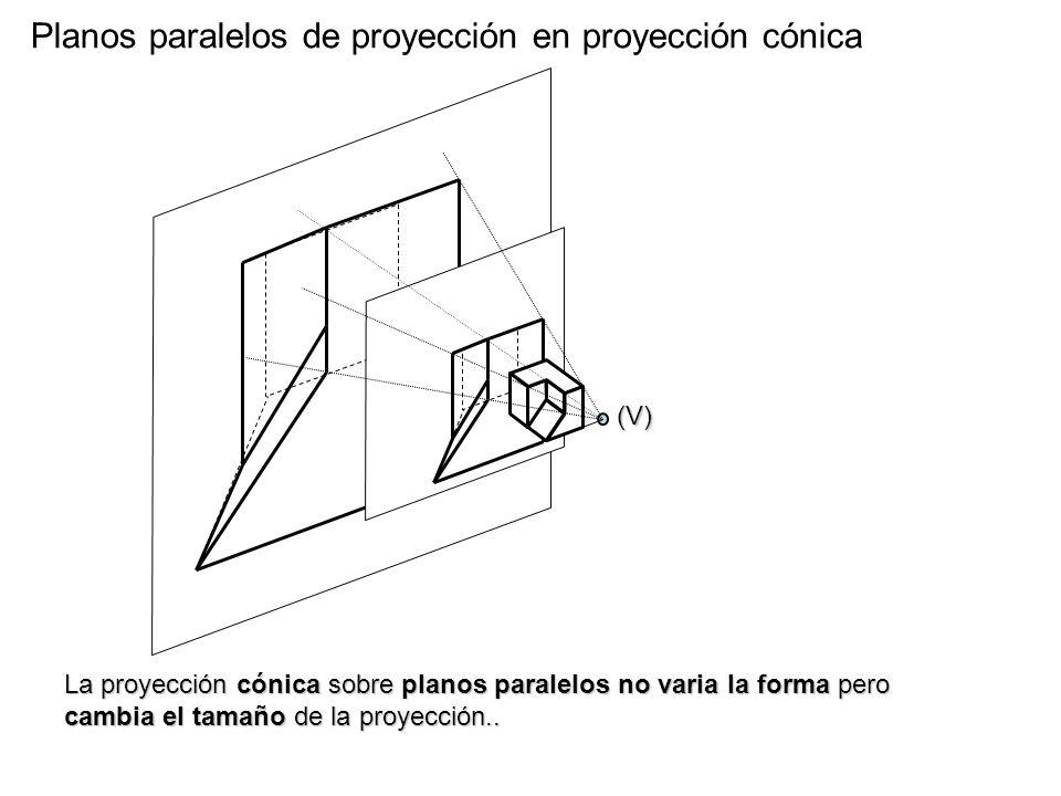 Planos paralelos de proyección en proyección cónica