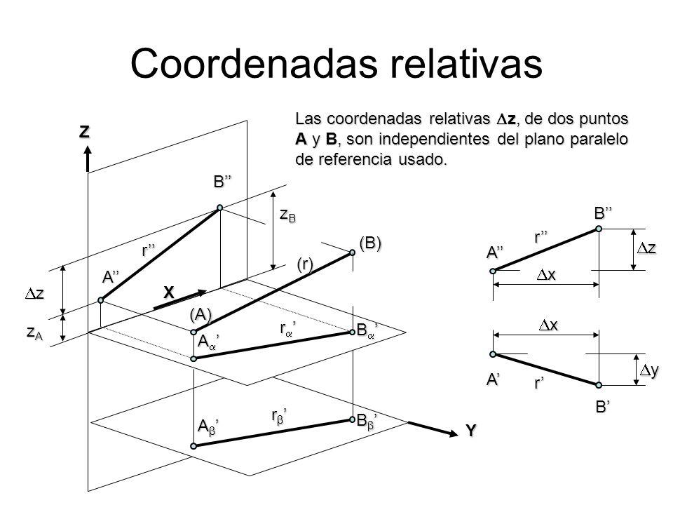 Coordenadas relativas