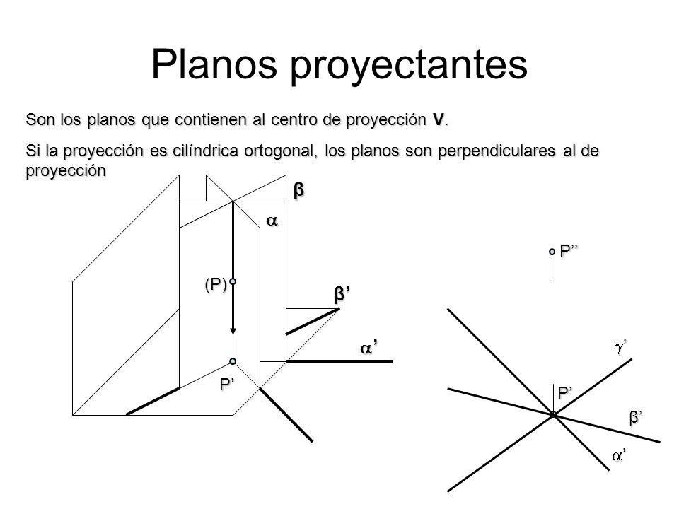 Planos proyectantes β  β' '