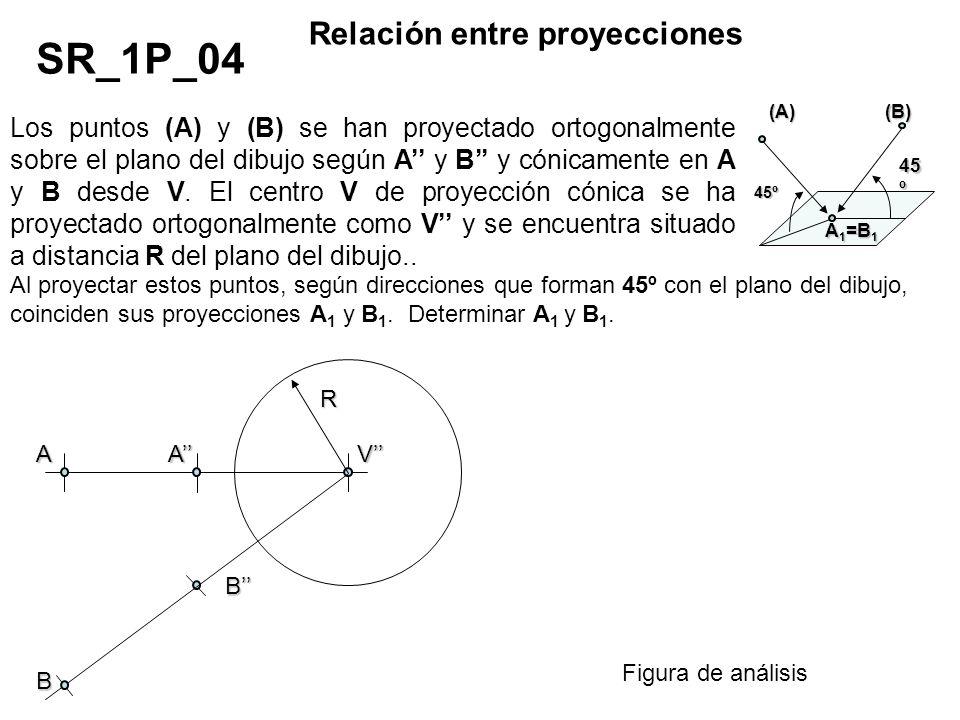 SR_1P_04 Relación entre proyecciones