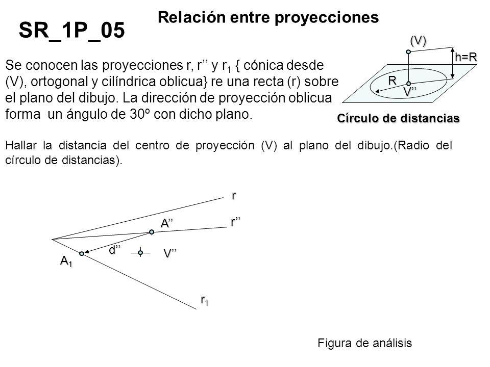 SR_1P_05 Relación entre proyecciones