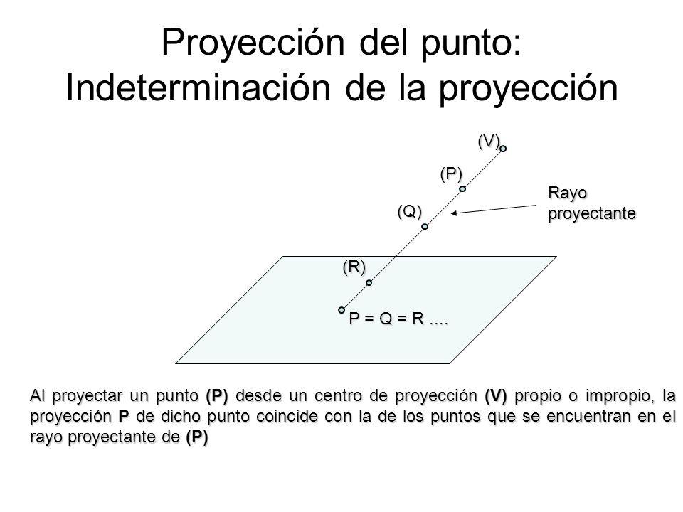 Proyección del punto: Indeterminación de la proyección
