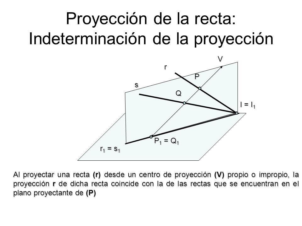 Proyección de la recta: Indeterminación de la proyección