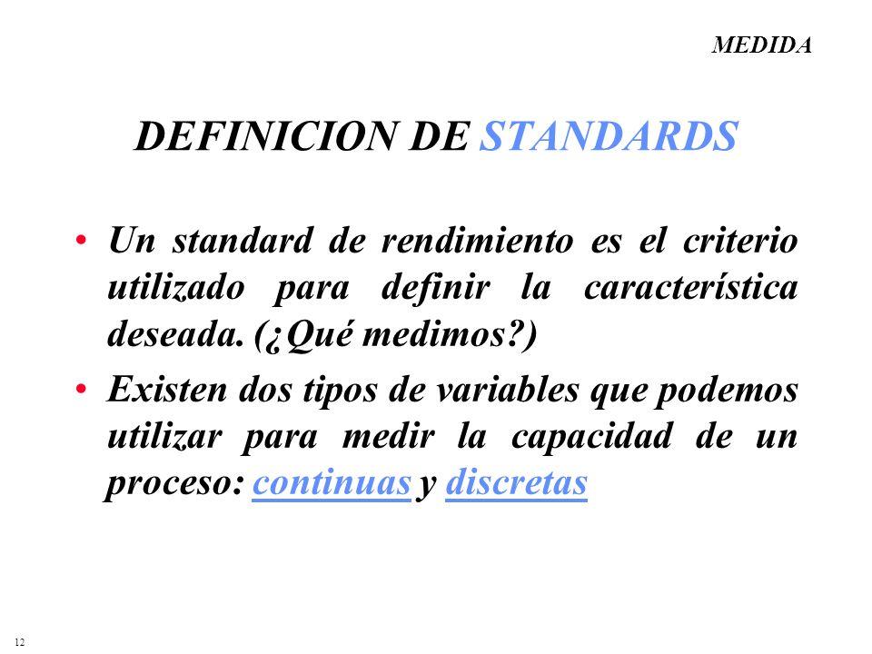 DEFINICION DE STANDARDS