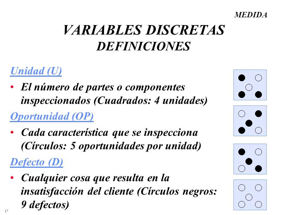 VARIABLES DISCRETAS DEFINICIONES
