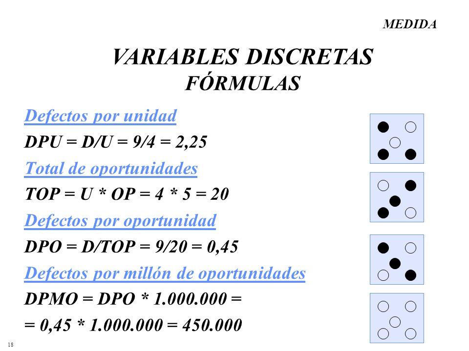 VARIABLES DISCRETAS FÓRMULAS