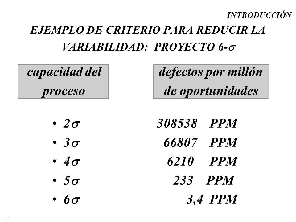 EJEMPLO DE CRITERIO PARA REDUCIR LA VARIABILIDAD: PROYECTO 6-