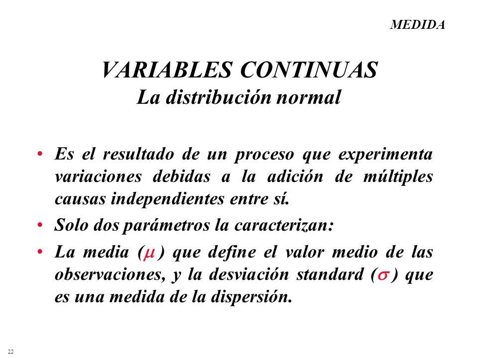 VARIABLES CONTINUAS La distribución normal
