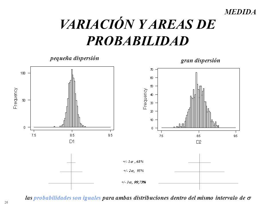 VARIACIÓN Y AREAS DE PROBABILIDAD