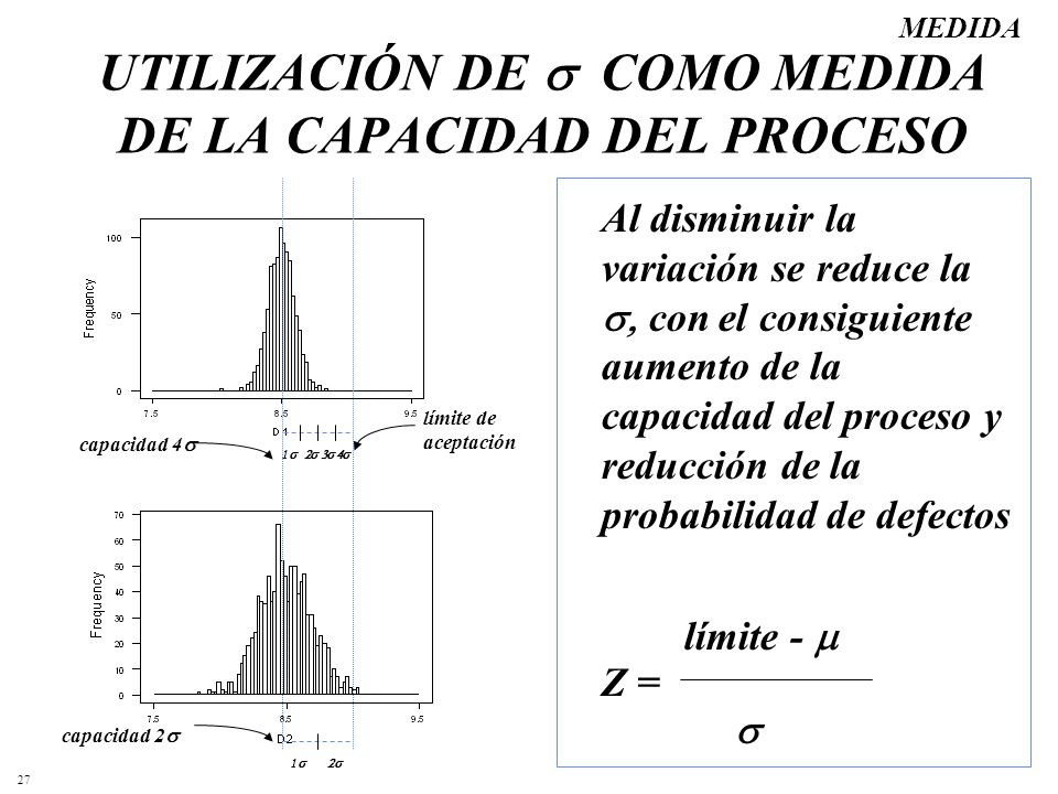 UTILIZACIÓN DE  COMO MEDIDA DE LA CAPACIDAD DEL PROCESO