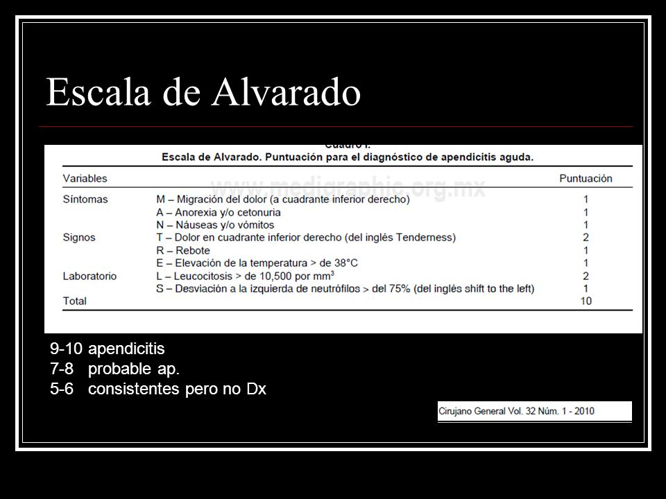 Escala de Alvarado 9-10 apendicitis 7-8 probable ap.