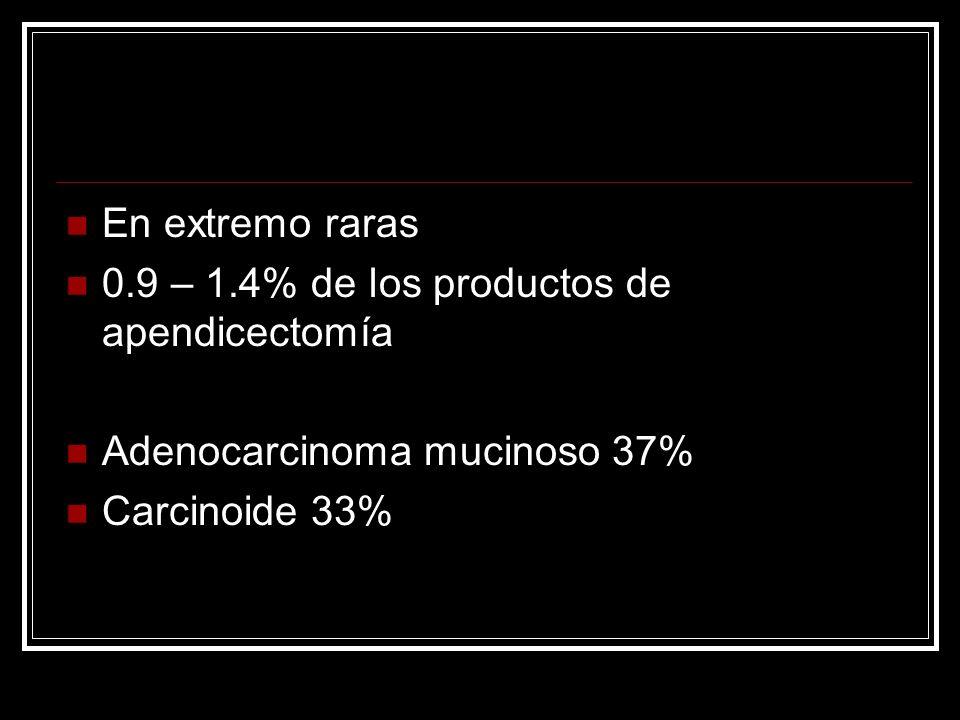 En extremo raras 0.9 – 1.4% de los productos de apendicectomía.
