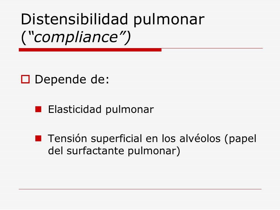 Distensibilidad pulmonar ( compliance )