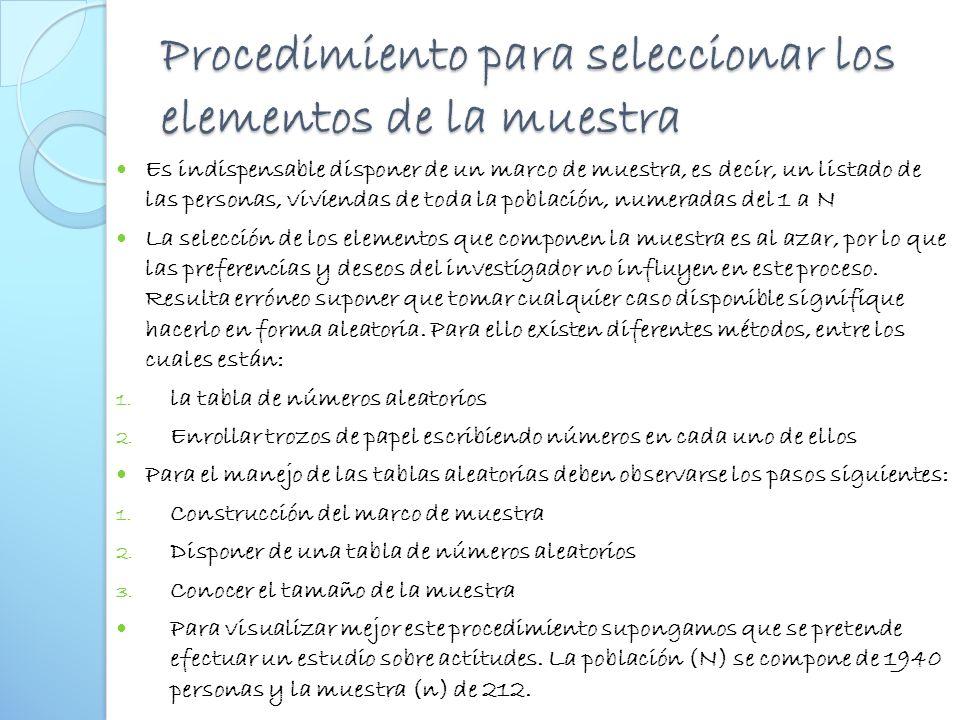 Procedimiento para seleccionar los elementos de la muestra
