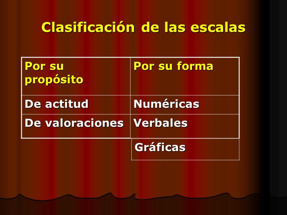 Clasificación de las escalas