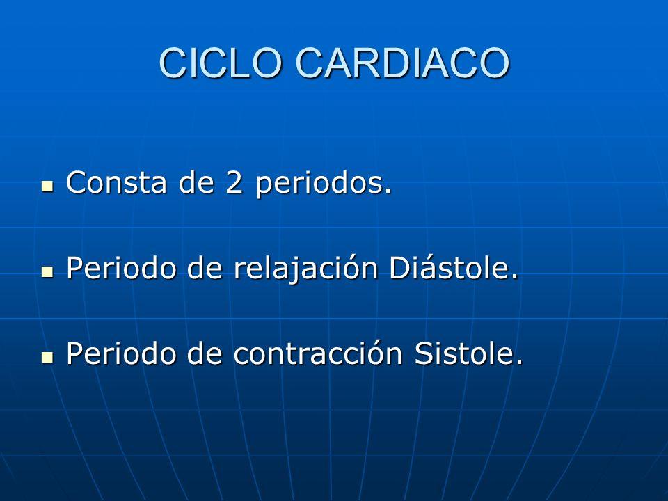 CICLO CARDIACO Consta de 2 periodos. Periodo de relajación Diástole.