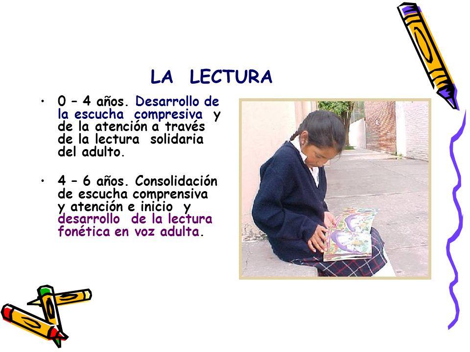 LA LECTURA 0 – 4 años. Desarrollo de la escucha compresiva y de la atención a través de la lectura solidaria del adulto.