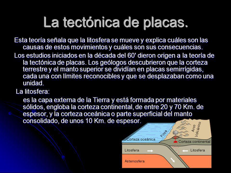 La tectónica de placas.