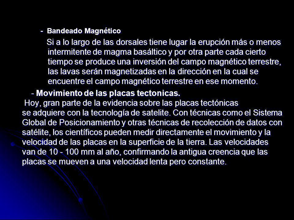 - Bandeado Magnético