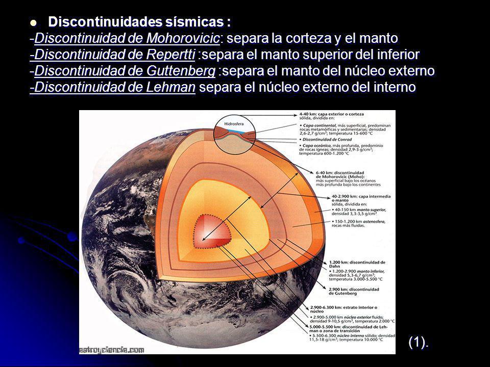 Discontinuidades sísmicas :