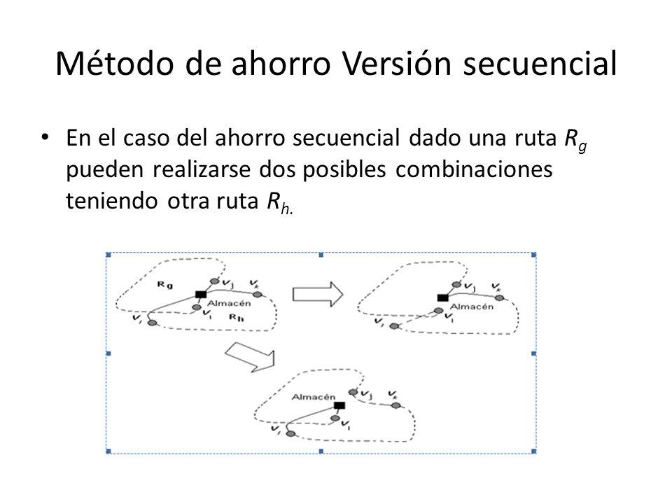 T cnicas heur sticas para resolver el problema de ruteo de - Tecnicas de ahorro ...