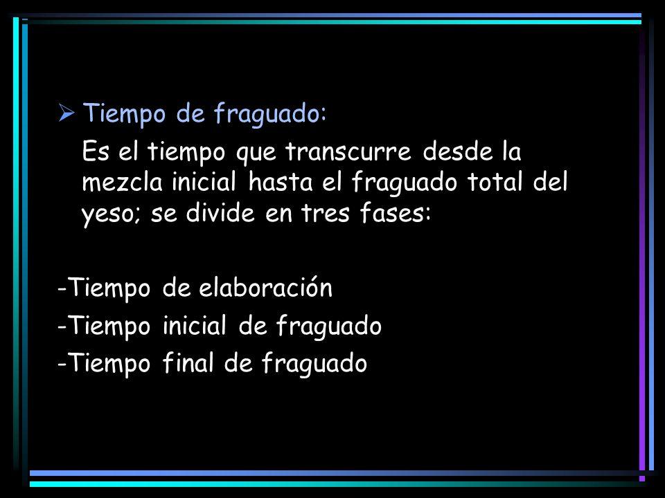 Tiempo de fraguado:Es el tiempo que transcurre desde la mezcla inicial hasta el fraguado total del yeso; se divide en tres fases: