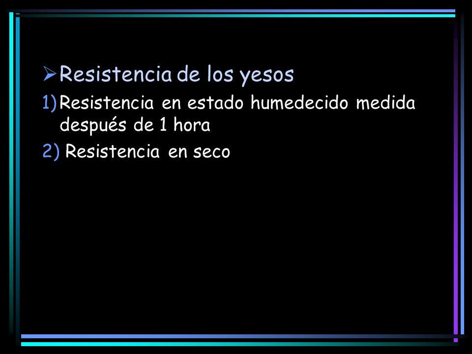 Resistencia de los yesos