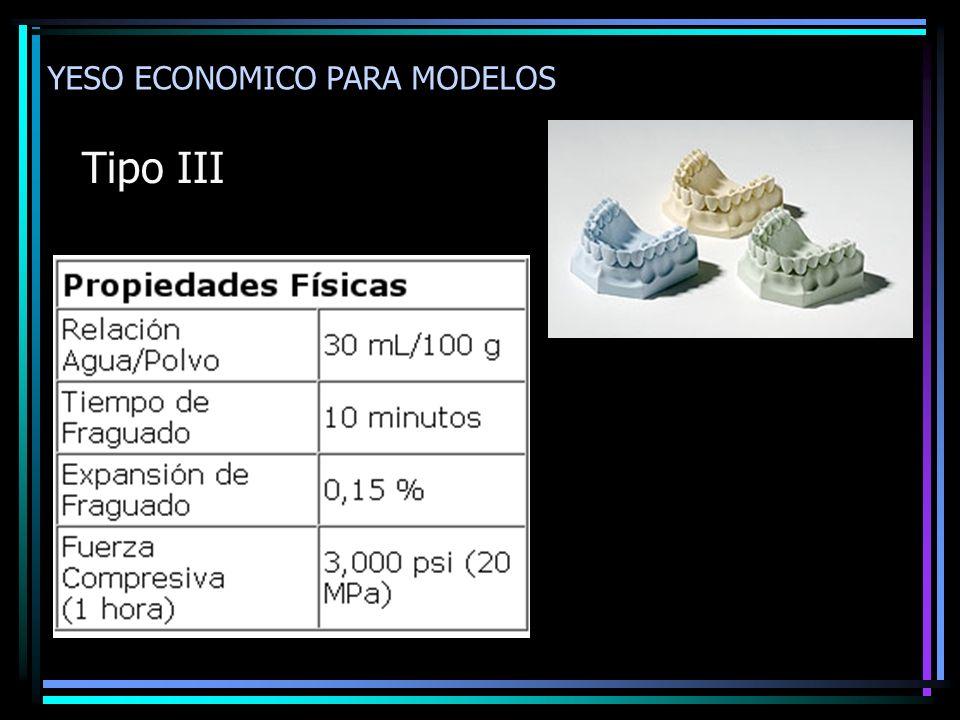 YESO ECONOMICO PARA MODELOS
