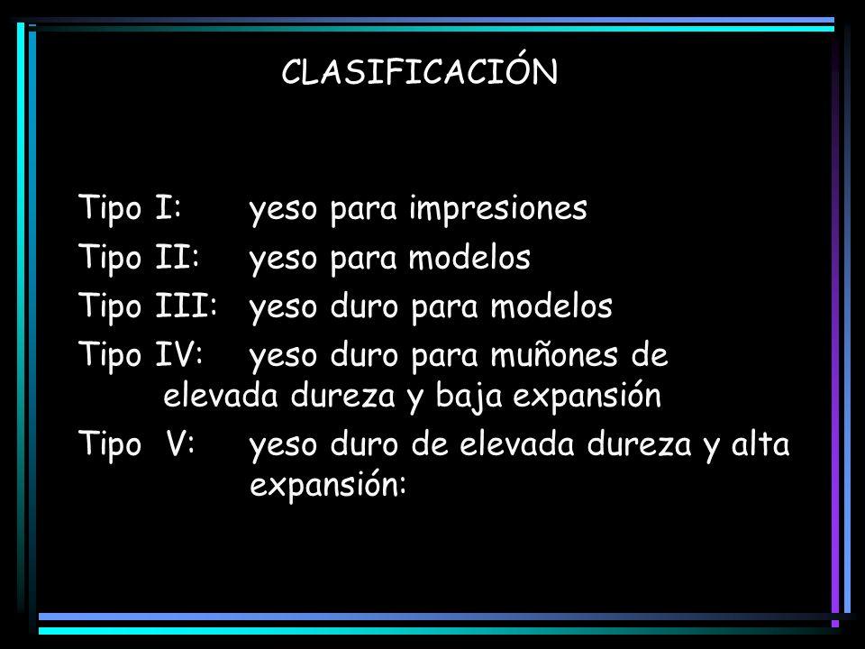 CLASIFICACIÓNTipo I: yeso para impresiones. Tipo II: yeso para modelos. Tipo III: yeso duro para modelos.