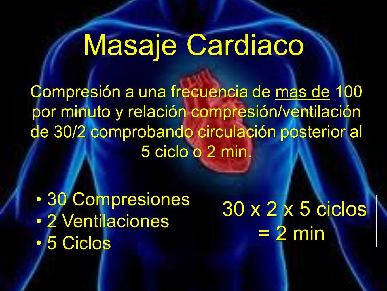 Masaje Cardiaco 30 x 2 x 5 ciclos = 2 min 30 Compresiones