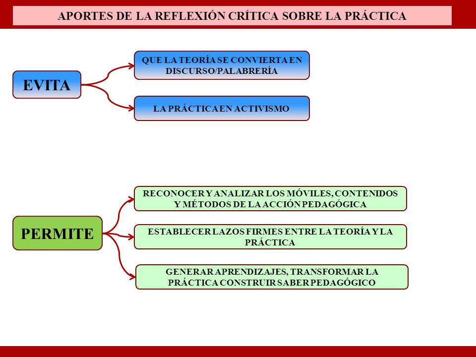 EVITA PERMITE APORTES DE LA REFLEXIÓN CRÍTICA SOBRE LA PRÁCTICA
