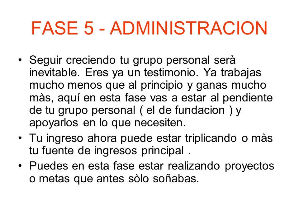 FASE 5 - ADMINISTRACION