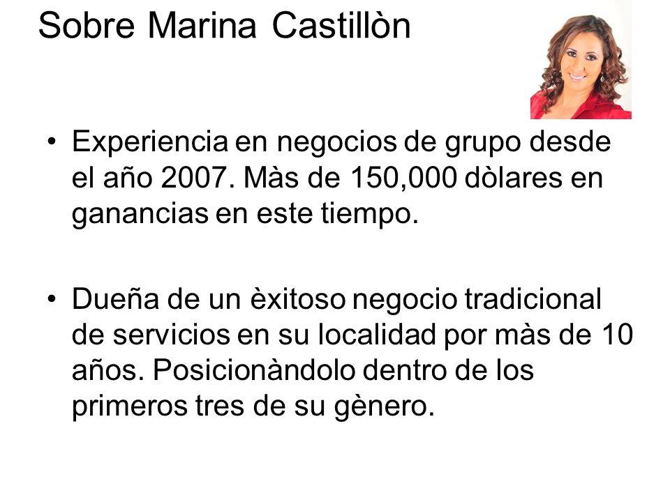 Sobre Marina Castillòn