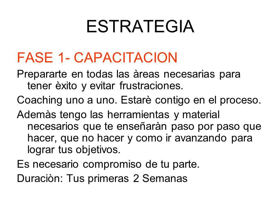 ESTRATEGIA FASE 1- CAPACITACION