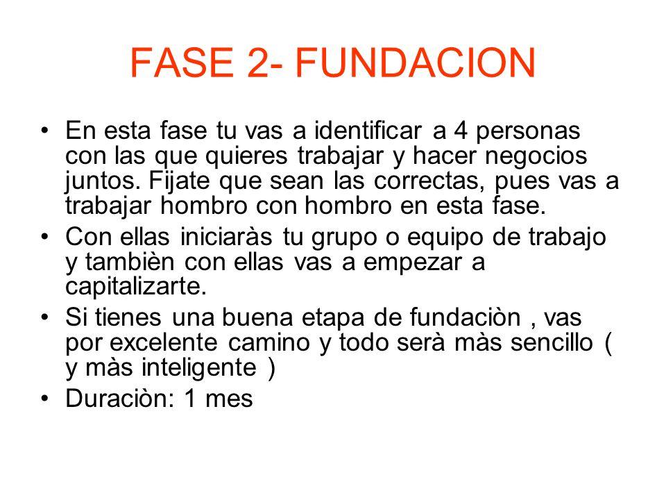 FASE 2- FUNDACION