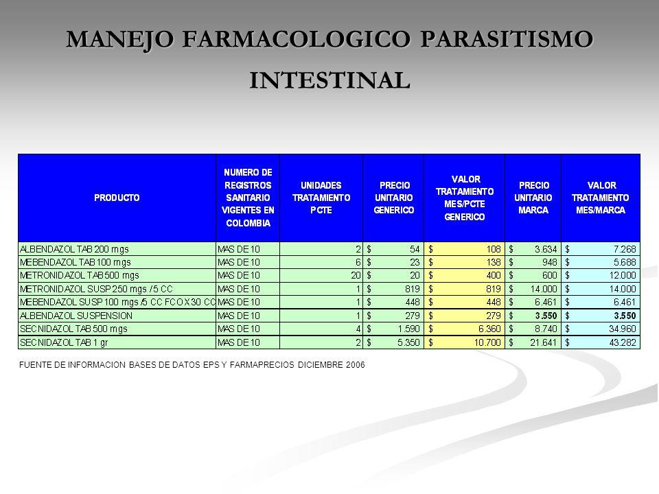 MANEJO FARMACOLOGICO PARASITISMO INTESTINAL